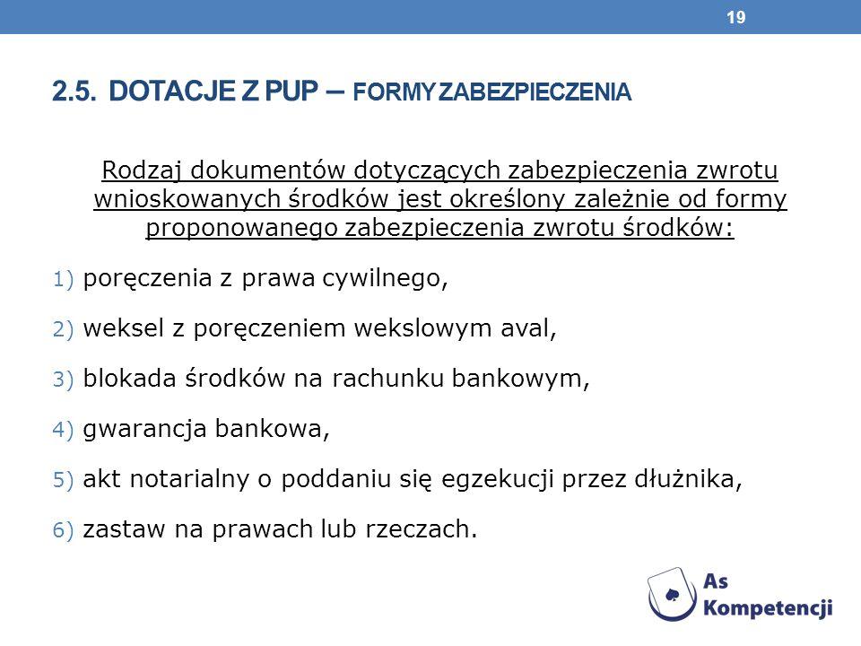 2.5. DOTACJE Z PUP – FORMY ZABEZPIECZENIA Rodzaj dokumentów dotyczących zabezpieczenia zwrotu wnioskowanych środków jest określony zależnie od formy p