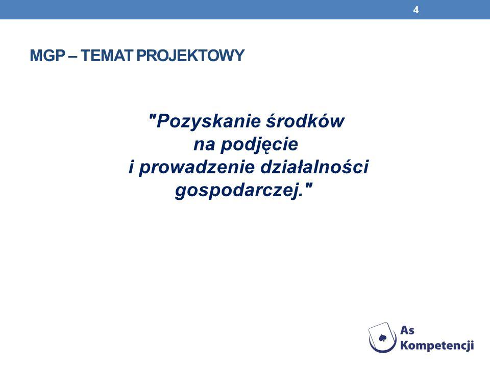 MGP – TEMAT PROJEKTOWY Pozyskanie środków na podjęcie i prowadzenie działalności gospodarczej. 4