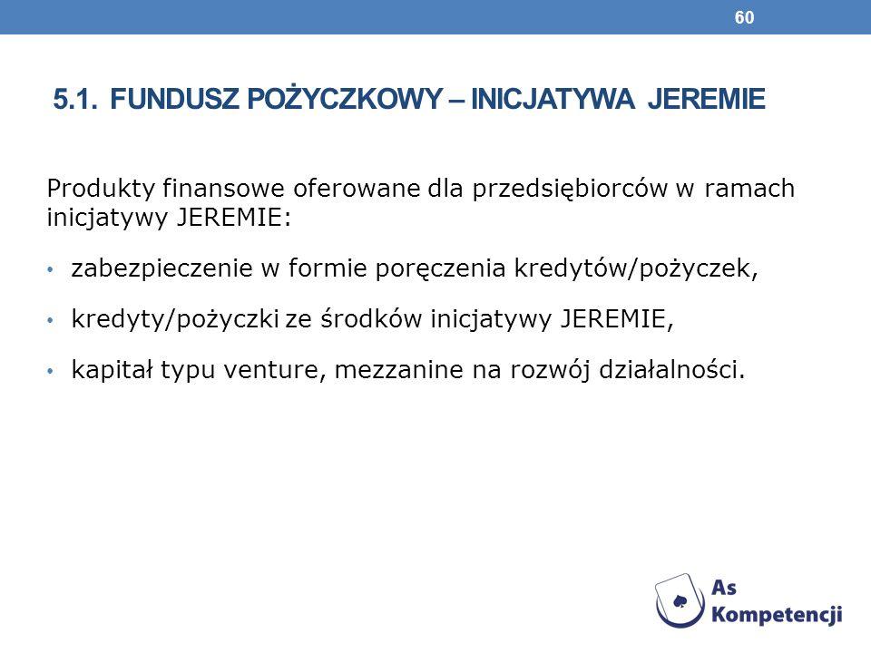 5.1. FUNDUSZ POŻYCZKOWY – INICJATYWA JEREMIE Produkty finansowe oferowane dla przedsiębiorców w ramach inicjatywy JEREMIE: zabezpieczenie w formie por