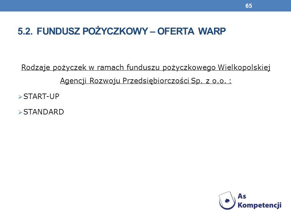 Rodzaje pożyczek w ramach funduszu pożyczkowego Wielkopolskiej Agencji Rozwoju Przedsiębiorczości Sp.
