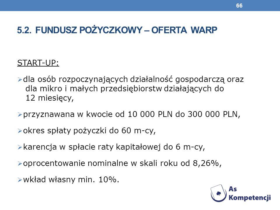 START-UP: dla osób rozpoczynających działalność gospodarczą oraz dla mikro i małych przedsiębiorstw działających do 12 miesięcy, przyznawana w kwocie od 10 000 PLN do 300 000 PLN, okres spłaty pożyczki do 60 m-cy, karencja w spłacie raty kapitałowej do 6 m-cy, oprocentowanie nominalne w skali roku od 8,26%, wkład własny min.