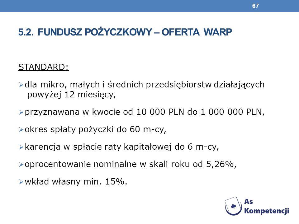 STANDARD: dla mikro, małych i średnich przedsiębiorstw działających powyżej 12 miesięcy, przyznawana w kwocie od 10 000 PLN do 1 000 000 PLN, okres spłaty pożyczki do 60 m-cy, karencja w spłacie raty kapitałowej do 6 m-cy, oprocentowanie nominalne w skali roku od 5,26%, wkład własny min.