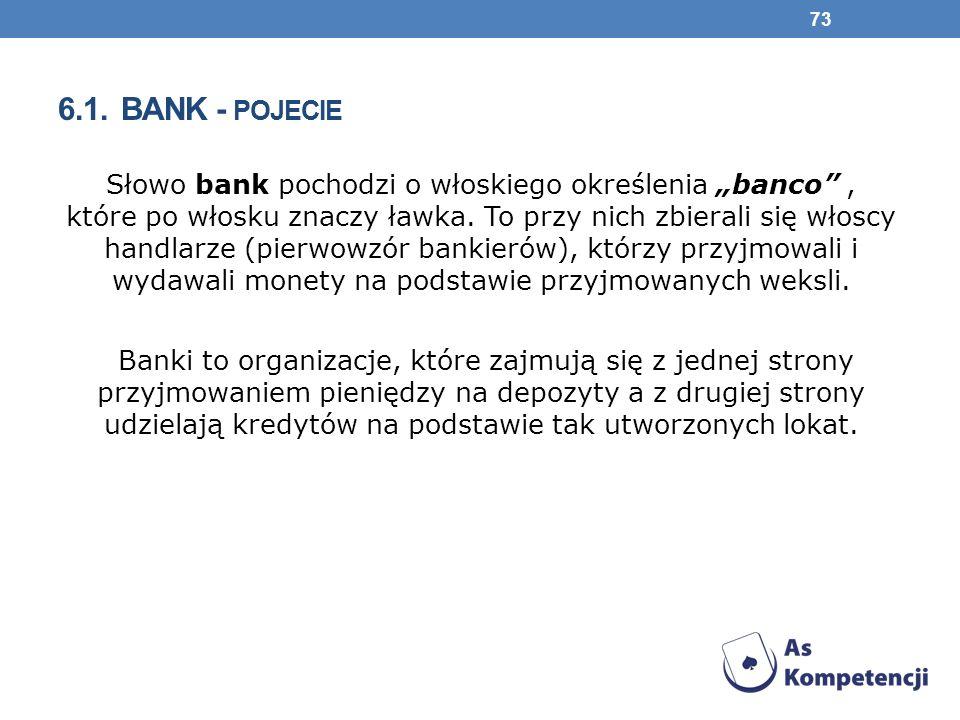 Słowo bank pochodzi o włoskiego określenia banco, które po włosku znaczy ławka.