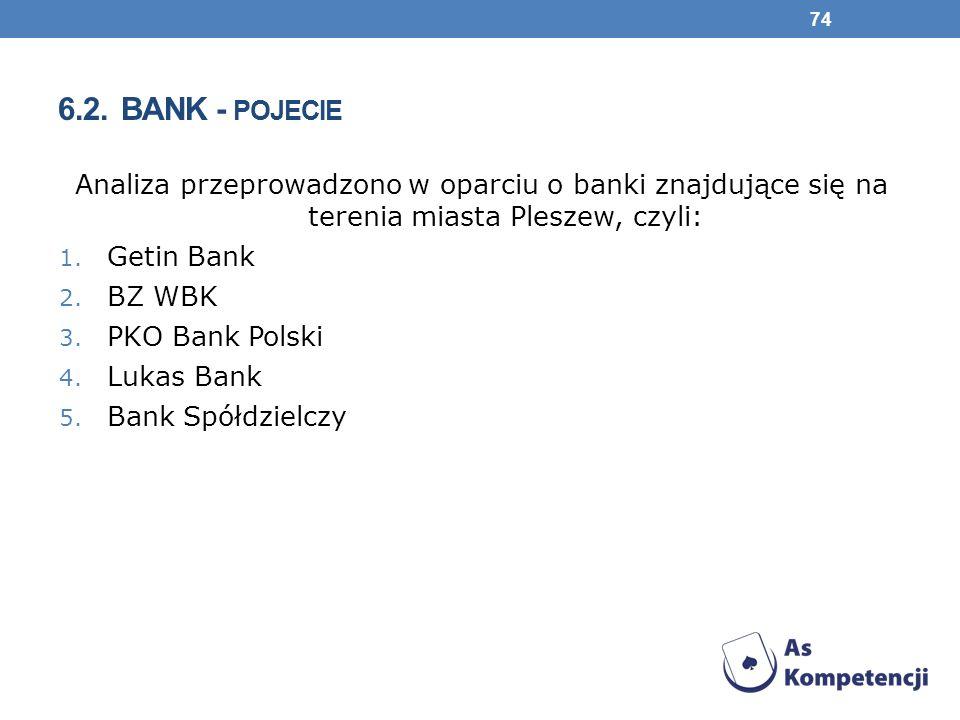 Analiza przeprowadzono w oparciu o banki znajdujące się na terenia miasta Pleszew, czyli: 1.
