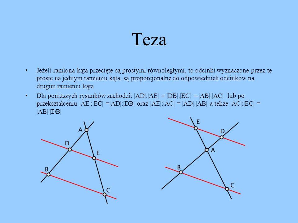 Twierdzenie Pod najbardziej znanym twierdzeniem Talesowi z Miletu przypisuje się autorstwo: * dowodu, że średnica dzieli koło na połowy; * odkrycia, że kąty przypodstawne w trójkącie równoramiennym są sobie równe; * twierdzenia o równości kątów wierzchołkowych; * twierdzenia o przystawaniu trójkątów o równym boku i przyległych dwu kątach; * twierdzenia, że średnica koła jest widoczna z punktu leżącego na okręgu pod kątemprostym