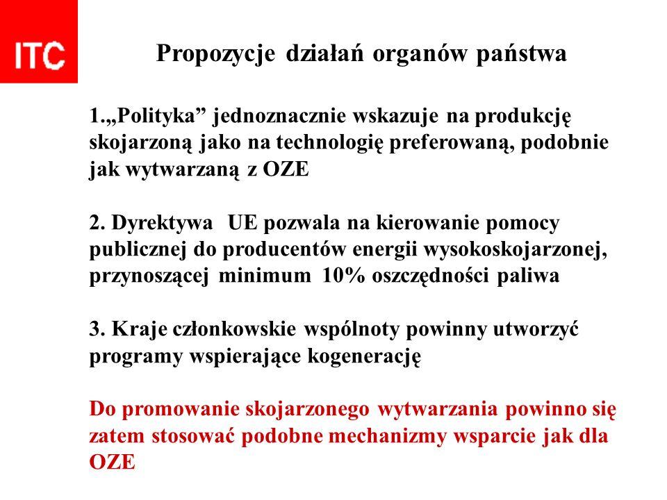 Propozycje działań organów państwa 1.Polityka jednoznacznie wskazuje na produkcję skojarzoną jako na technologię preferowaną, podobnie jak wytwarzaną