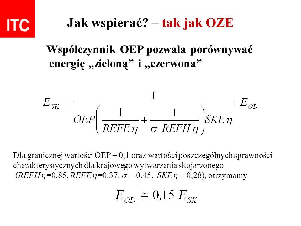 Jak wspierać? – tak jak OZE Współczynnik OEP pozwala porównywać energię zieloną i czerwona Dla granicznej wartości OEP = 0,1 oraz wartości poszczególn