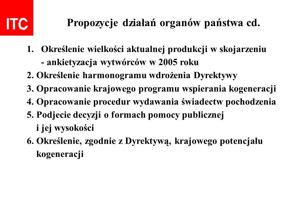 Propozycje działań organów państwa cd. 1.Określenie wielkości aktualnej produkcji w skojarzeniu - ankietyzacja wytwórców w 2005 roku 2. Określenie har