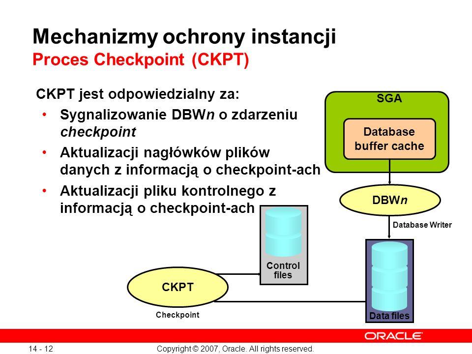 Copyright © 2007, Oracle. All rights reserved. 14 - 12 Mechanizmy ochrony instancji Proces Checkpoint (CKPT) CKPT jest odpowiedzialny za: Sygnalizowan