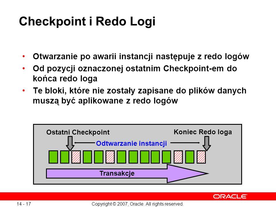 Copyright © 2007, Oracle. All rights reserved. 14 - 17 Checkpoint i Redo Logi Otwarzanie po awarii instancji następuje z redo logów Od pozycji oznaczo