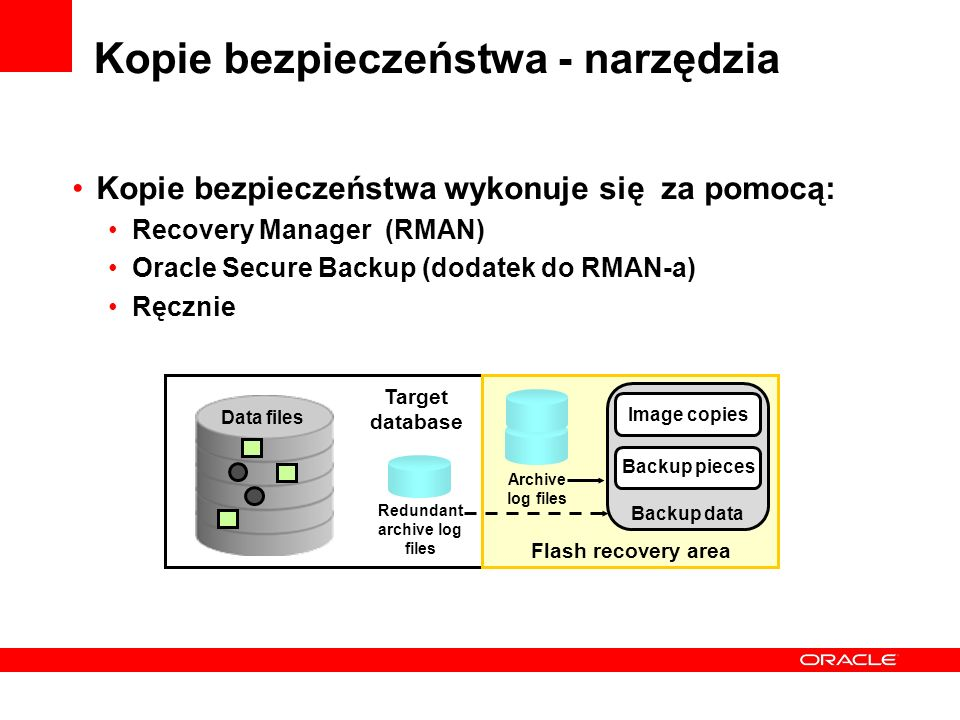 Kopie bezpieczeństwa - narzędzia Kopie bezpieczeństwa wykonuje się za pomocą: Recovery Manager (RMAN) Oracle Secure Backup (dodatek do RMAN-a) Ręcznie