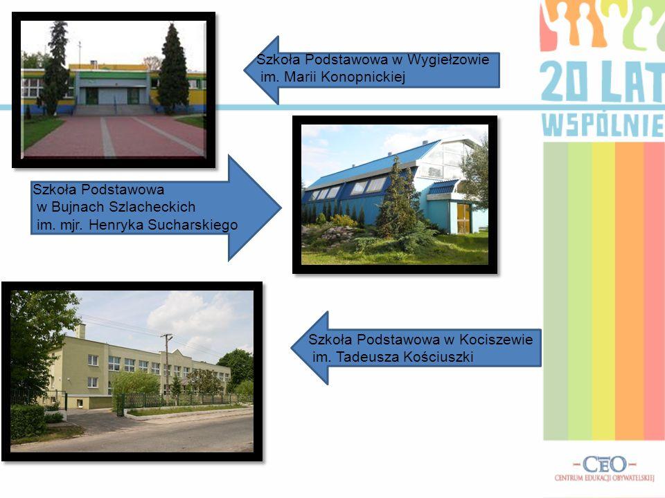 Szkoła Podstawowa nr 2 w Zelowie im. Tadeusza Kościuszki Szkoła Podstawowa nr 4 w Zelowie im. Henryka Sienkiewicza
