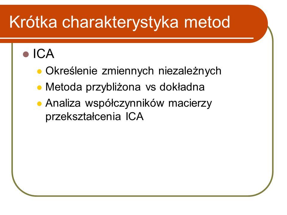 Krótka charakterystyka metod ICA Określenie zmiennych niezależnych Metoda przybliżona vs dokładna Analiza współczynników macierzy przekształcenia ICA