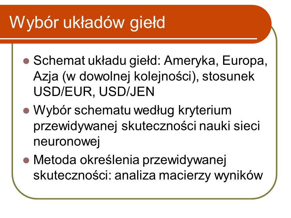 Wybór układów giełd Schemat układu giełd: Ameryka, Europa, Azja (w dowolnej kolejności), stosunek USD/EUR, USD/JEN Wybór schematu według kryterium przewidywanej skuteczności nauki sieci neuronowej Metoda określenia przewidywanej skuteczności: analiza macierzy wyników