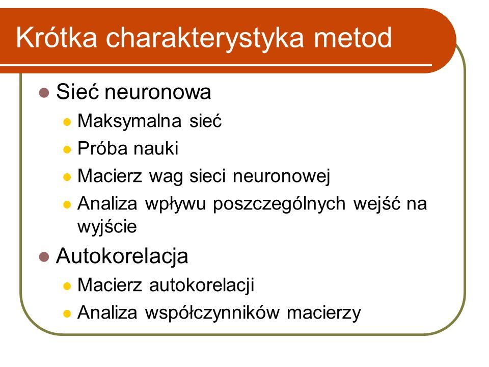 Krótka charakterystyka metod Sieć neuronowa Maksymalna sieć Próba nauki Macierz wag sieci neuronowej Analiza wpływu poszczególnych wejść na wyjście Autokorelacja Macierz autokorelacji Analiza współczynników macierzy