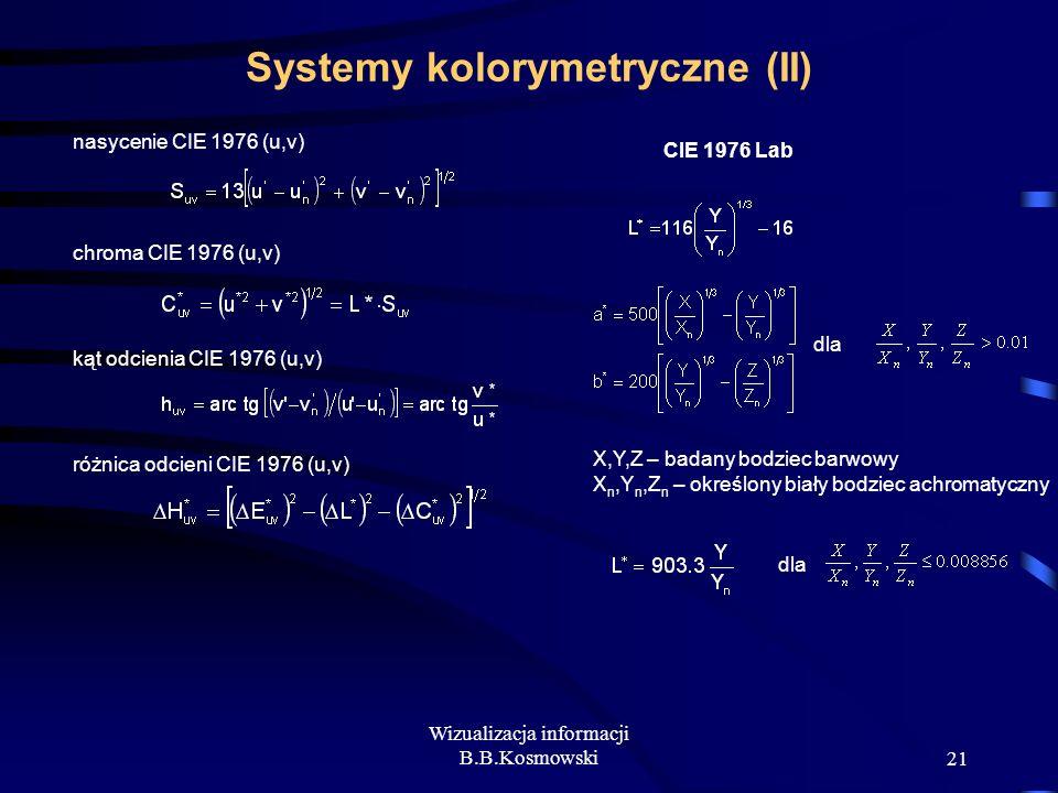 Wizualizacja informacji B.B.Kosmowski21 Systemy kolorymetryczne (II) nasycenie CIE 1976 (u,v) chroma CIE 1976 (u,v) kąt odcienia CIE 1976 (u,v) różnic