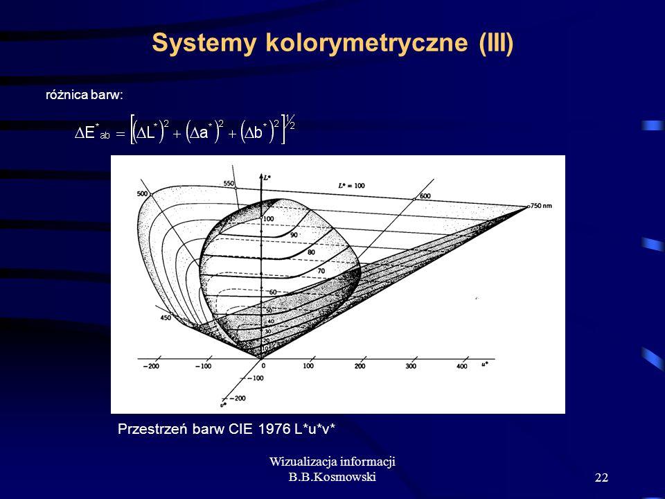 Wizualizacja informacji B.B.Kosmowski22 Systemy kolorymetryczne (III) różnica barw: Przestrzeń barw CIE 1976 L*u*v*
