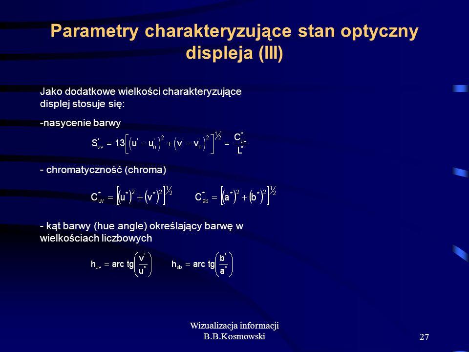 Wizualizacja informacji B.B.Kosmowski27 Parametry charakteryzujące stan optyczny displeja (III) Jako dodatkowe wielkości charakteryzujące displej stos