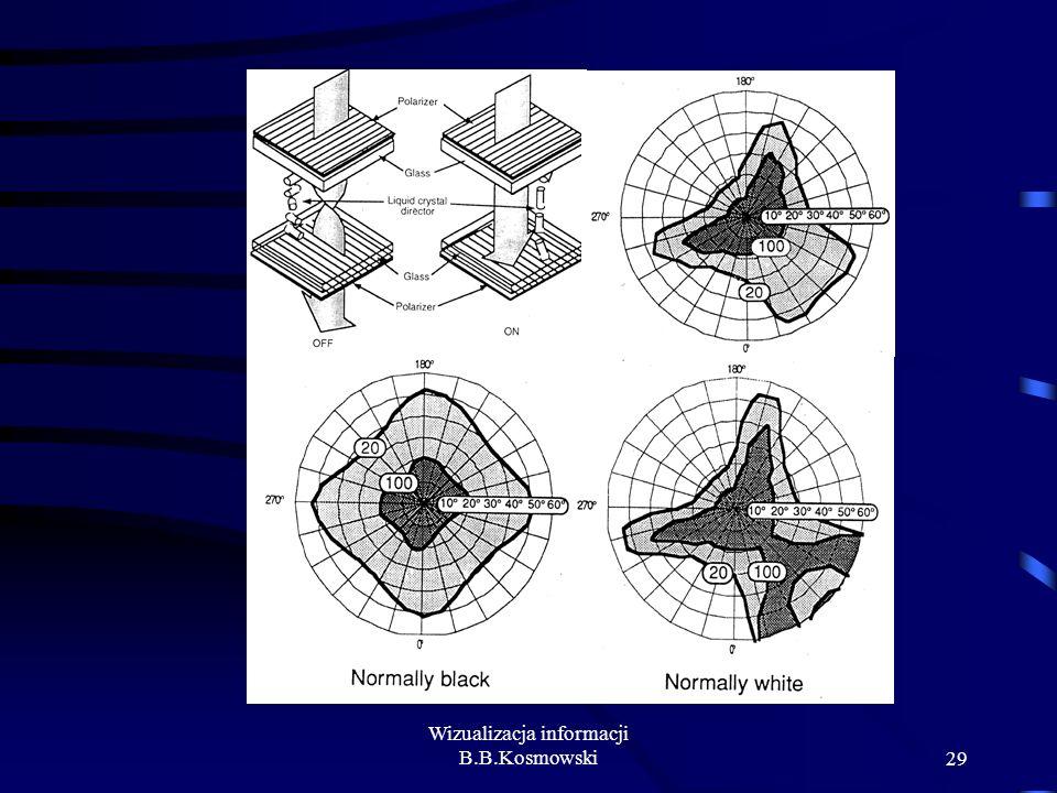 Wizualizacja informacji B.B.Kosmowski29