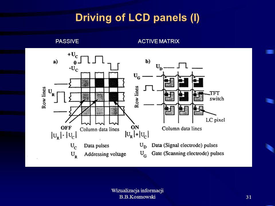 Wizualizacja informacji B.B.Kosmowski31 Driving of LCD panels (I) PASSIVEACTIVE MATRIX