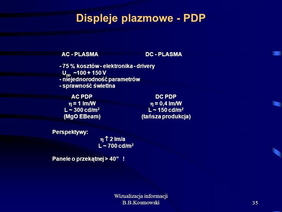 Wizualizacja informacji B.B.Kosmowski35 Displeje plazmowe - PDP AC - PLASMADC - PLASMA - 75 % kosztów - elektronika - drivery U pp ~100 + 150 V - niej