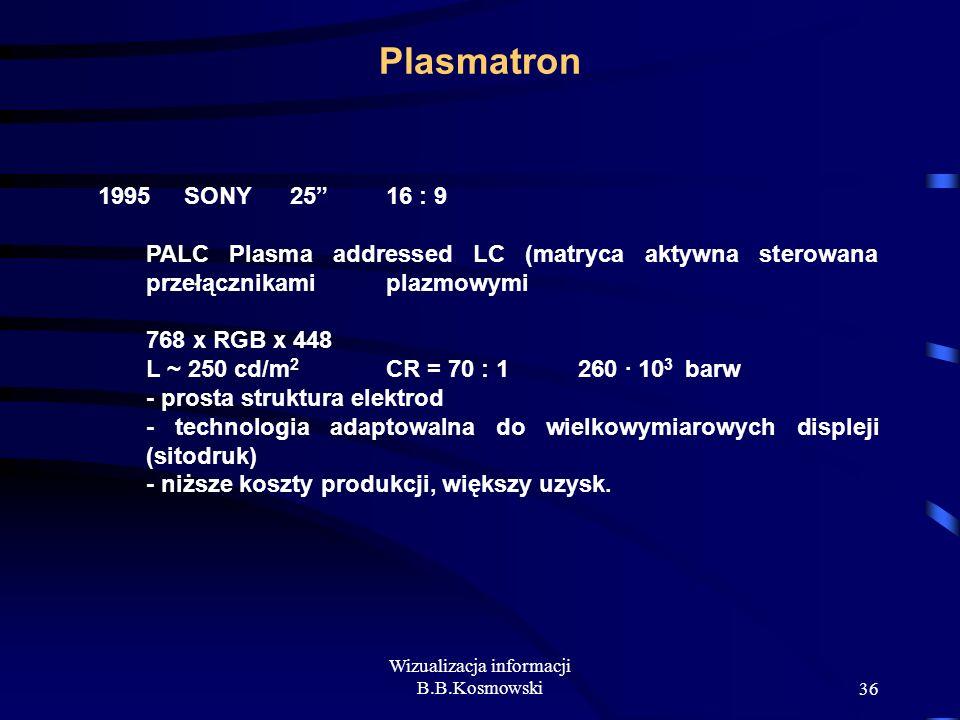 Wizualizacja informacji B.B.Kosmowski36 Plasmatron 1995 SONY25 16 : 9 PALC Plasma addressed LC (matryca aktywna sterowana przełącznikami plazmowymi 76