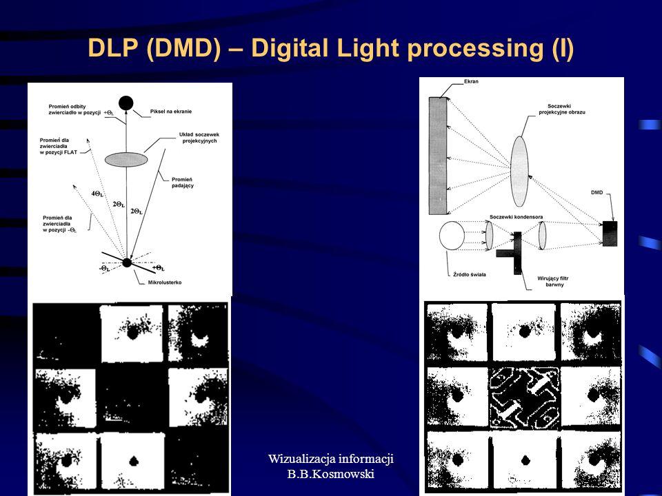 Wizualizacja informacji B.B.Kosmowski37 DLP (DMD) – Digital Light processing (I)