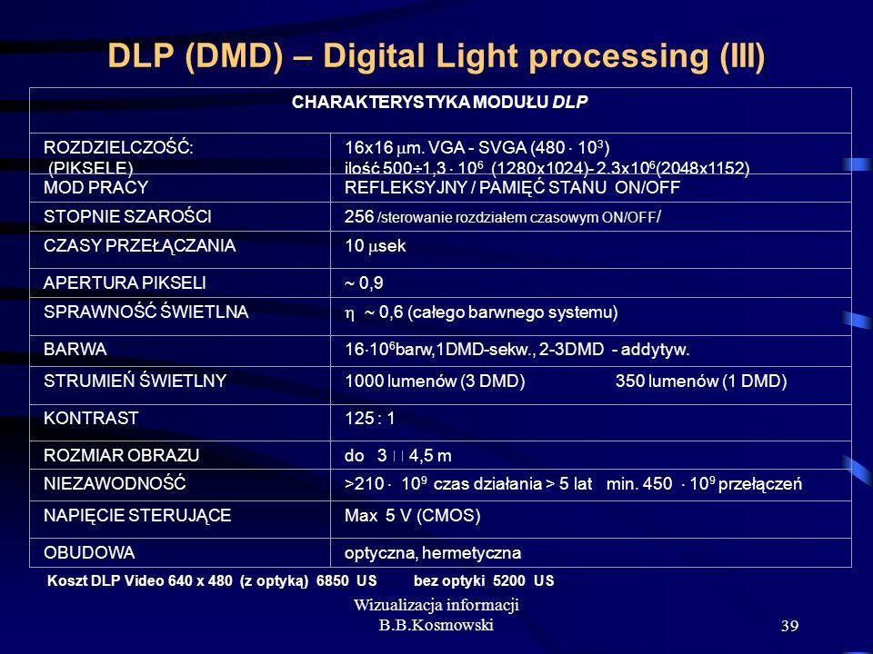 Wizualizacja informacji B.B.Kosmowski39 DLP (DMD) – Digital Light processing (III) Koszt DLP Video 640 x 480 (z optyką) 6850 US bez optyki 5200 US CHA