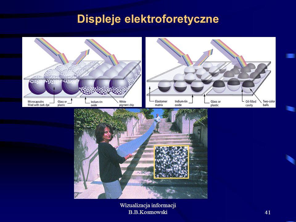 Wizualizacja informacji B.B.Kosmowski41 Displeje elektroforetyczne