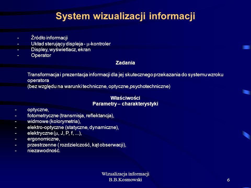 Wizualizacja informacji B.B.Kosmowski6 System wizualizacji informacji - Źródło informacji - Układ sterujący displeja - -kontroler - Displey, wyświetla