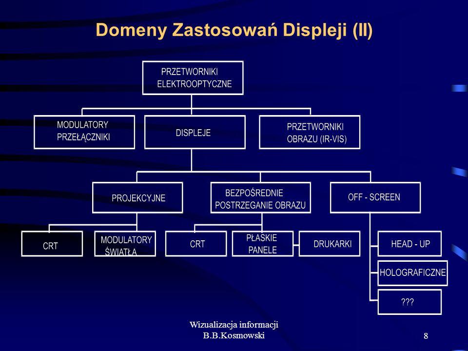 Wizualizacja informacji B.B.Kosmowski8 Domeny Zastosowań Displeji (II)