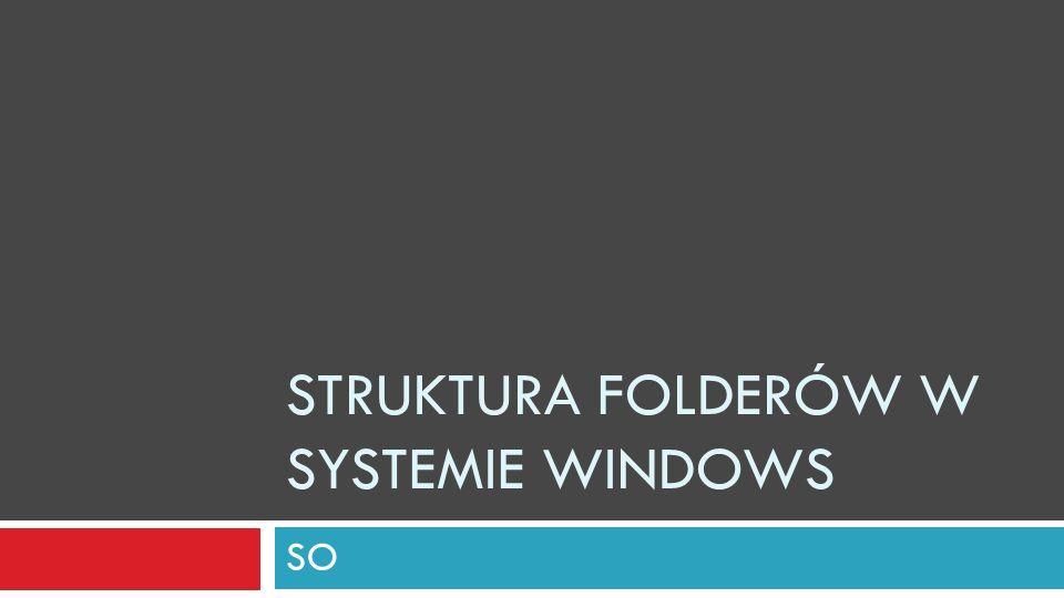 Podczas instalacji systemu Windows XP w folderze głównym dysku twardego są tworzone automatycznie foldery: Windows – główny folder systemu Documents and Settings – folder, w którym system dla każdego użytkownika tworzy podfolder ze wszystkimi ustawieniami profilu użytkownika (hasła, pulpit, moje dokumenty itd.)