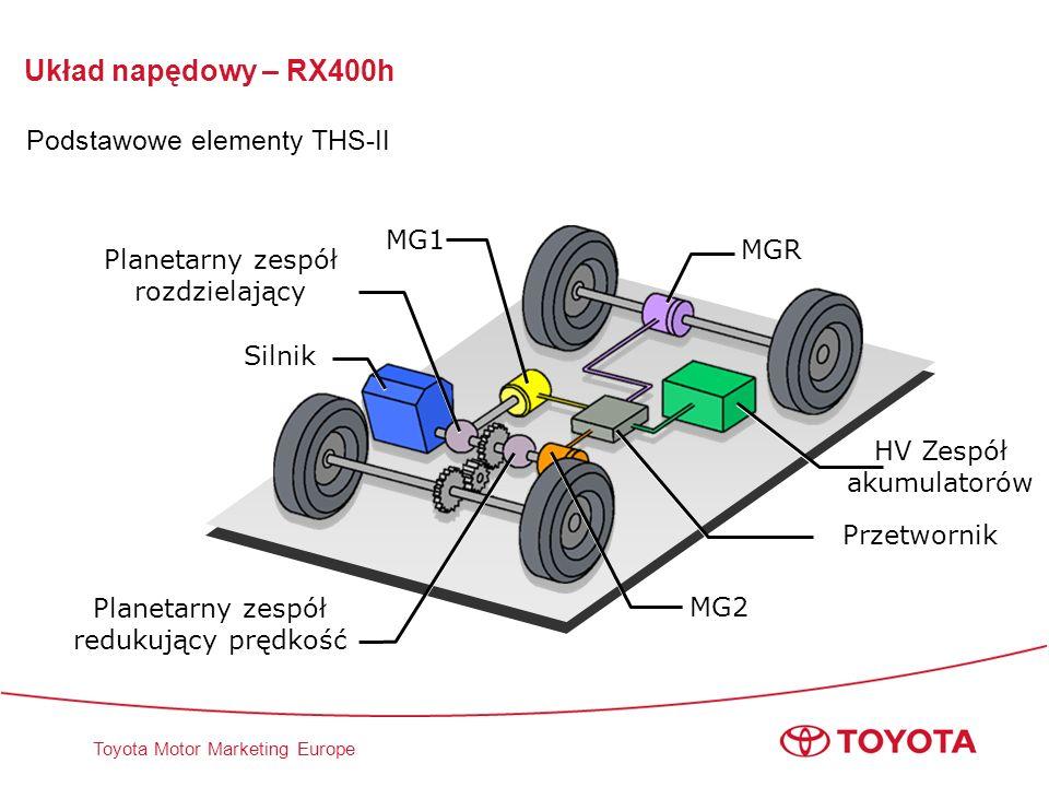 Toyota Motor Marketing Europe Układ napędowy – RX400h Podstawowe elementy THS-II MG1 Silnik HV Zespół akumulatorów Przetwornik MG2 Planetarny zespół r