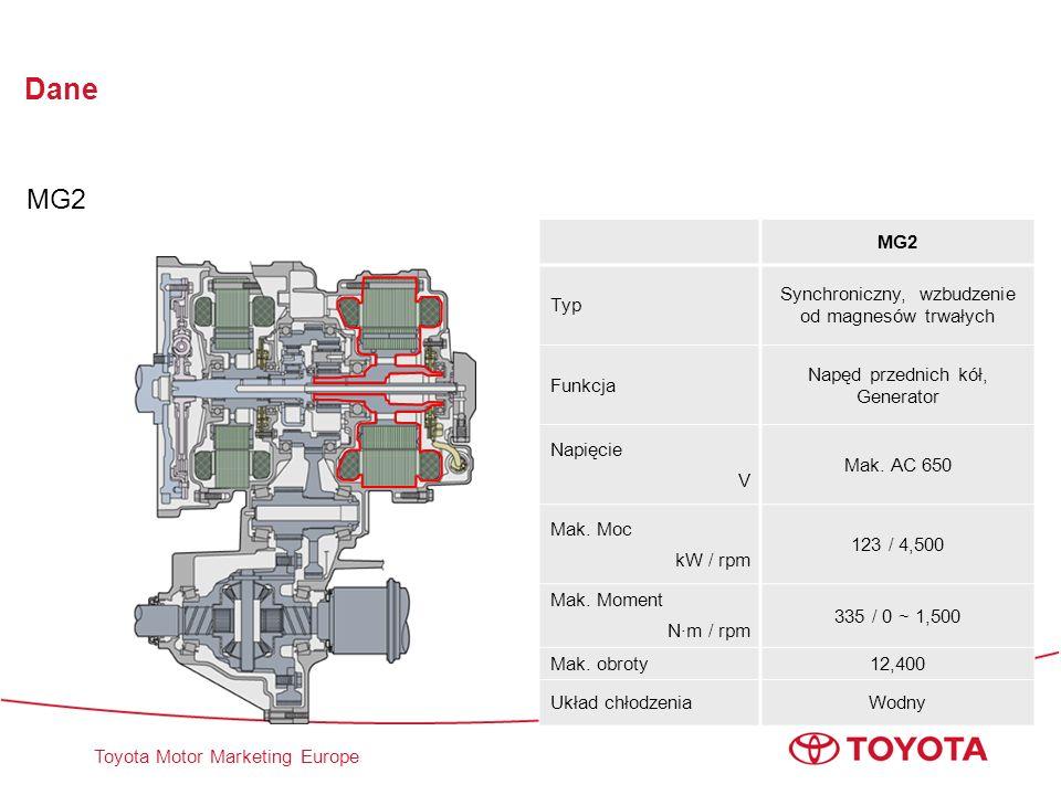 Toyota Motor Marketing Europe MG2 Typ Synchroniczny, wzbudzenie od magnesów trwałych Funkcja Napęd przednich kół, Generator Napięcie V Mak. AC 650 Mak