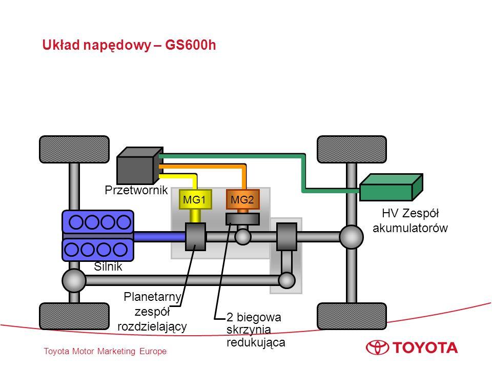 Toyota Motor Marketing Europe Układ napędowy – GS600h HV Zespół akumulatorów Przetwornik Planetarny zespół rozdzielający 2 biegowa skrzynia redukująca