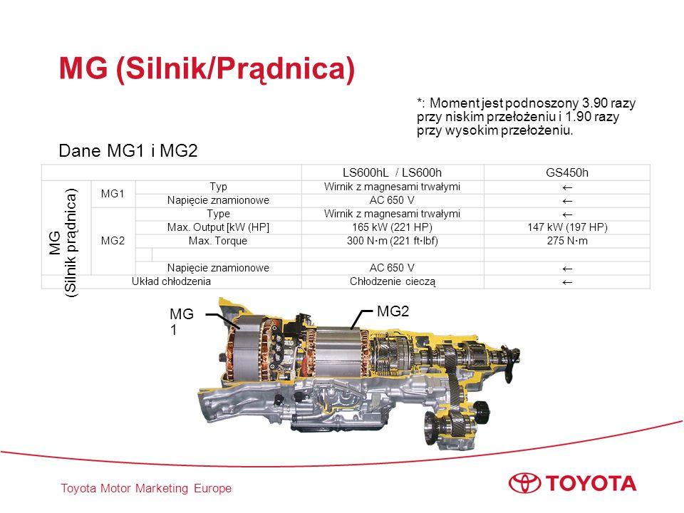 Toyota Motor Marketing Europe MG (Silnik/Prądnica) Dane MG1 i MG2 LS600hL / LS600hGS450h MG1 TypWirnik z magnesami trwałymi Napięcie znamionoweAC 650