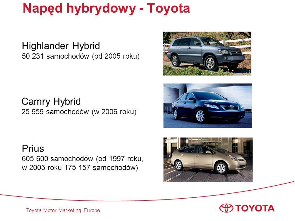 Toyota Motor Marketing Europe Napęd hybrydowy - Toyota Highlander Hybrid 50 231 samochodów (od 2005 roku) Camry Hybrid 25 959 samochodów (w 2006 roku)