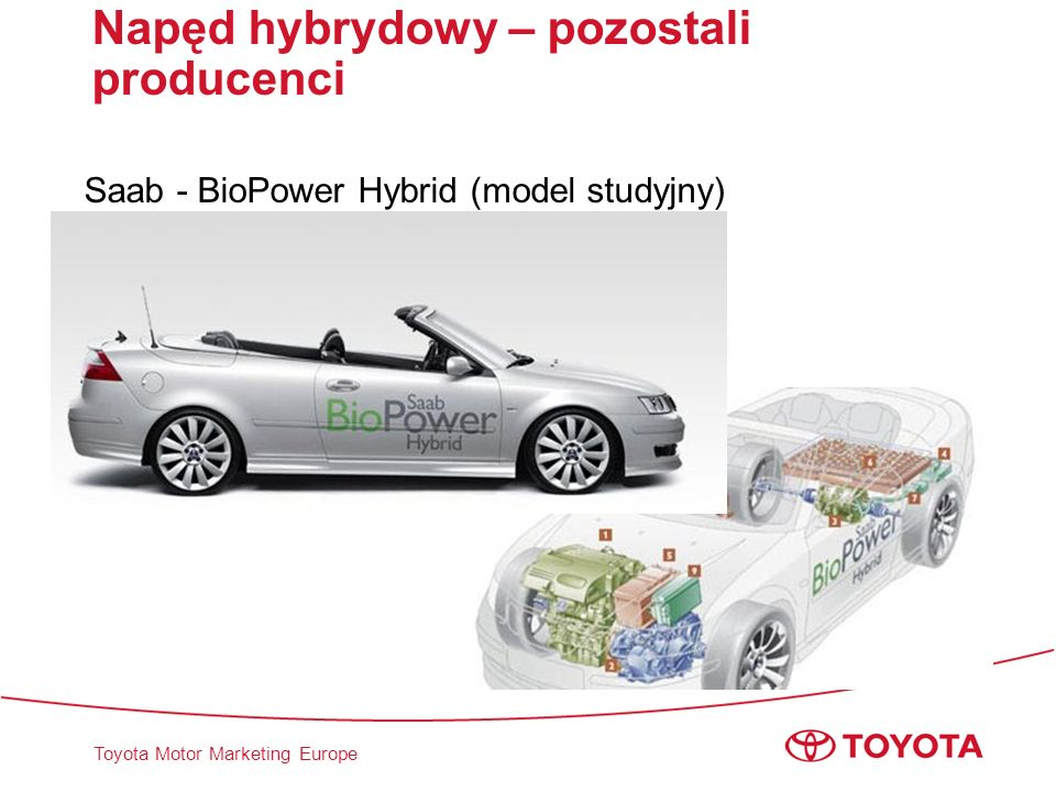 Toyota Motor Marketing Europe Napęd hybrydowy – pozostali producenci Saab - BioPower Hybrid (model studyjny)