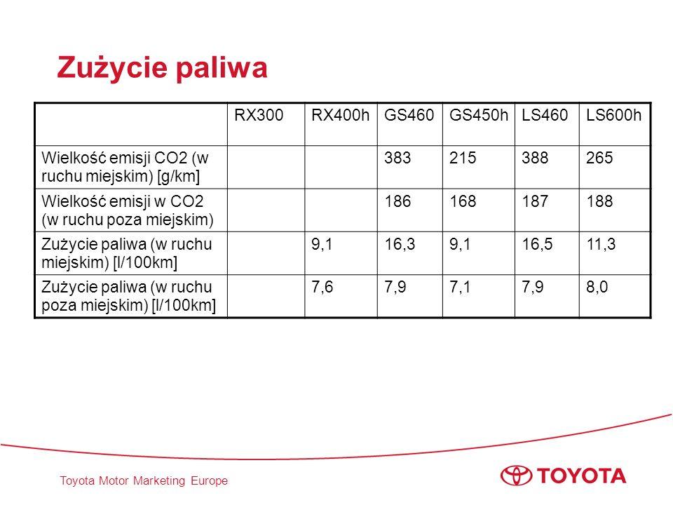Toyota Motor Marketing Europe Zużycie paliwa RX300RX400hGS460GS450hLS460LS600h Wielkość emisji CO2 (w ruchu miejskim) [g/km] 383215388265 Wielkość emi