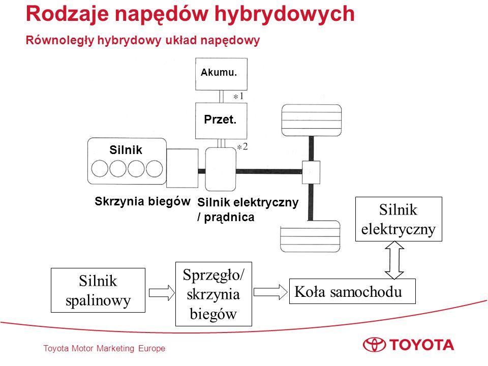 Toyota Motor Marketing Europe Rodzaje napędów hybrydowych Równoległy hybrydowy układ napędowy Silnik Akumu. Przet. Skrzynia biegów Silnik elektryczny