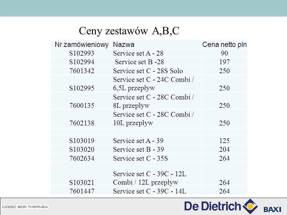Ceny zestawów A,B,C Nr zamówieniowyNazwaCena netto pln S102993Service set A - 2890 S102994 Service set B -28197 7601342Service set C - 28S Solo250 S102995 Service set C - 24C Combi / 6,5L przepływ250 7600135 Service set C - 28C Combi / 8L przepływ250 7602138 Service set C - 28C Combi / 10L przepływ250 S103019Service set A - 39125 S103020Service set B - 39204 7602634Service set C - 35S264 S103021 Service set C - 39C - 12L Combi / 12L przepływ264 7601447Service set C - 39C - 14L264