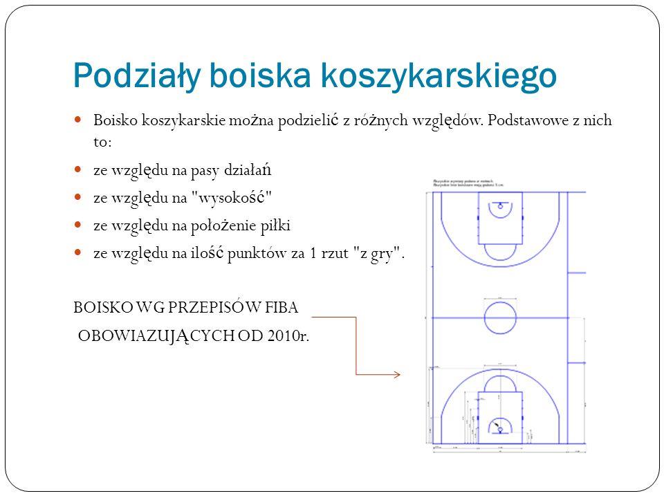 Podziały boiska koszykarskiego Boisko koszykarskie mo ż na podzieli ć z ró ż nych wzgl ę dów. Podstawowe z nich to: ze wzgl ę du na pasy działa ń ze w