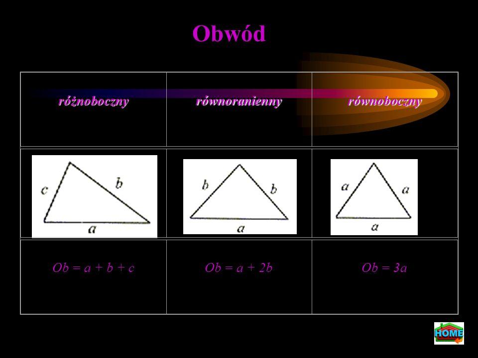 Obwód różnobocznyrównoraniennyrównoboczny Ob = a + b + cOb = a + 2bOb = 3a