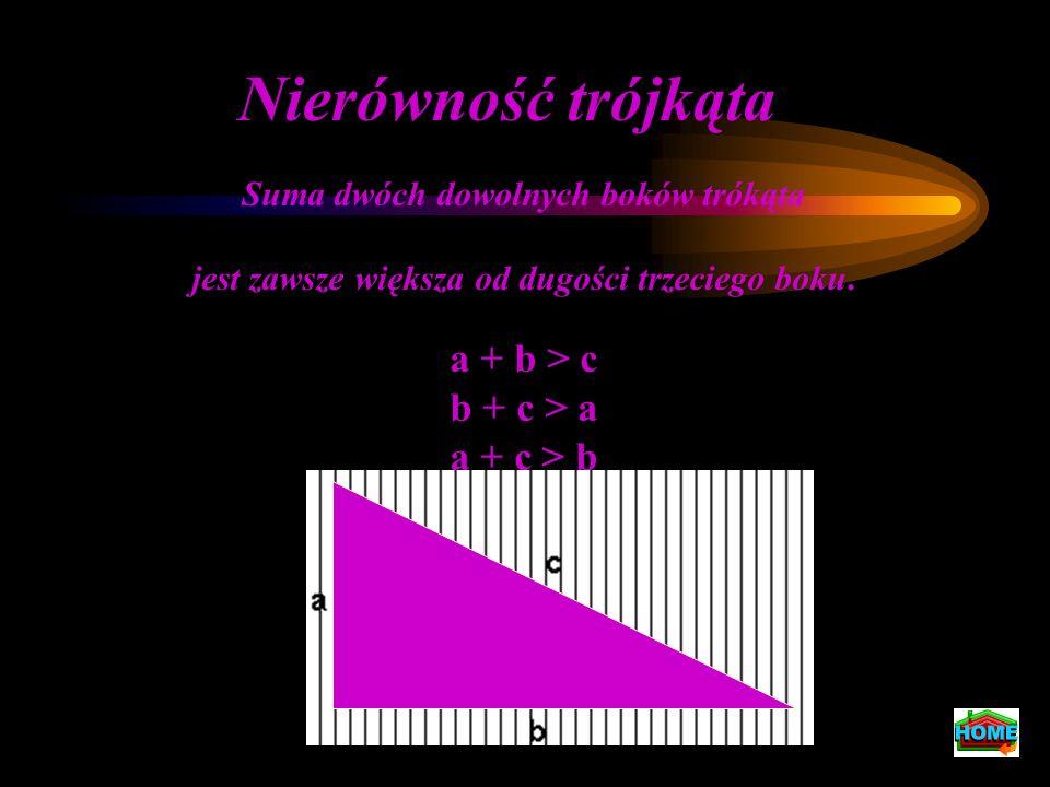 Suma dwóch dowolnych boków trókąta jest zawsze większa od dugości trzeciego boku. a + b > c b + c > a a + c > b Nierówność trójkąta
