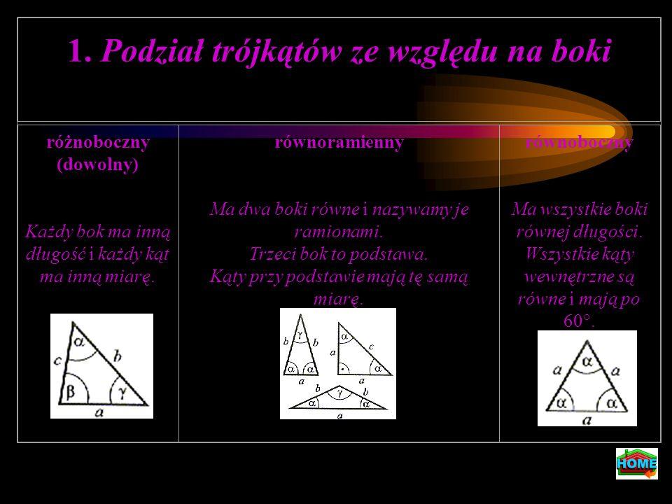 1. Podział trójkątów ze względu na boki różnoboczny (dowolny) Każdy bok ma inną długość i każdy kąt ma inną miarę. równoramienny Ma dwa boki równe i n