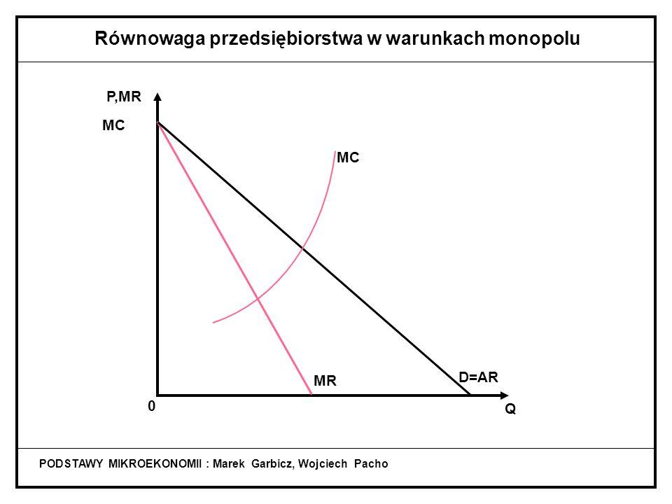 PODSTAWY MIKROEKONOMII : Marek Garbicz, Wojciech Pacho Równowaga przedsiębiorstwa w warunkach monopolu MR D=AR Q P,MR 0