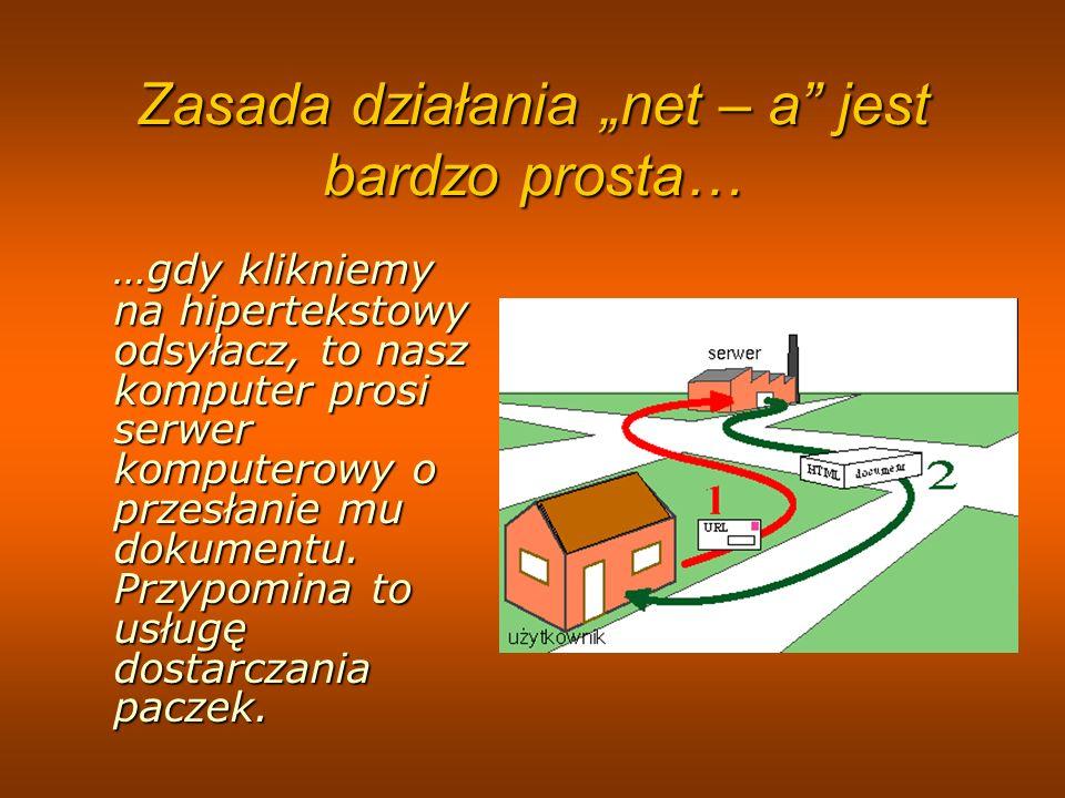 Zasada działania net – a jest bardzo prosta… …gdy klikniemy na hipertekstowy odsyłacz, to nasz komputer prosi serwer komputerowy o przesłanie mu dokum