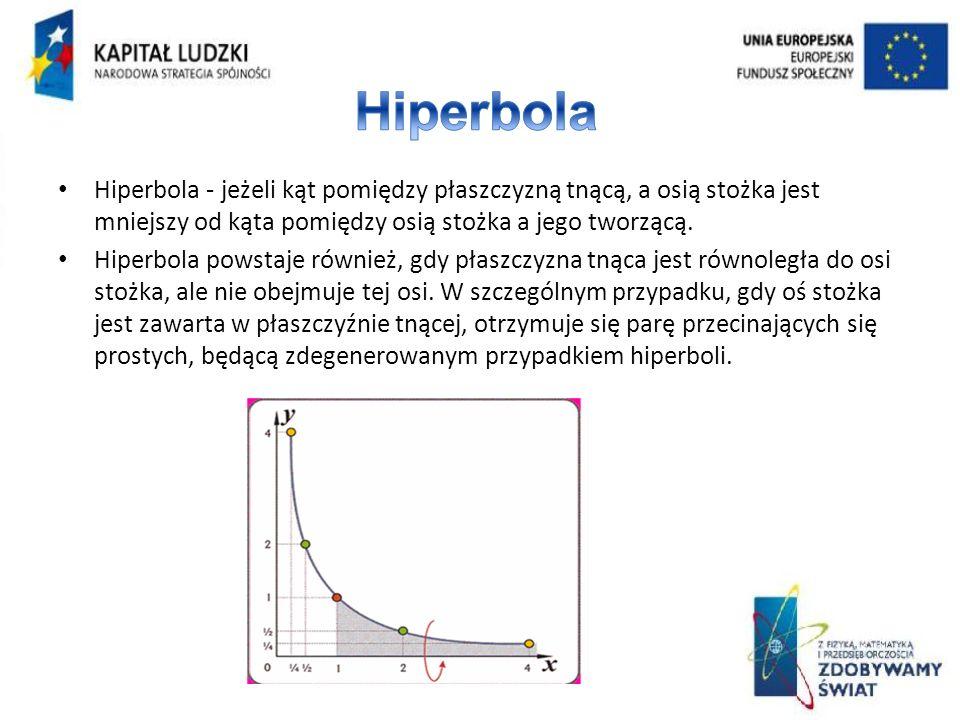 Hiperbola - jeżeli kąt pomiędzy płaszczyzną tnącą, a osią stożka jest mniejszy od kąta pomiędzy osią stożka a jego tworzącą. Hiperbola powstaje równie