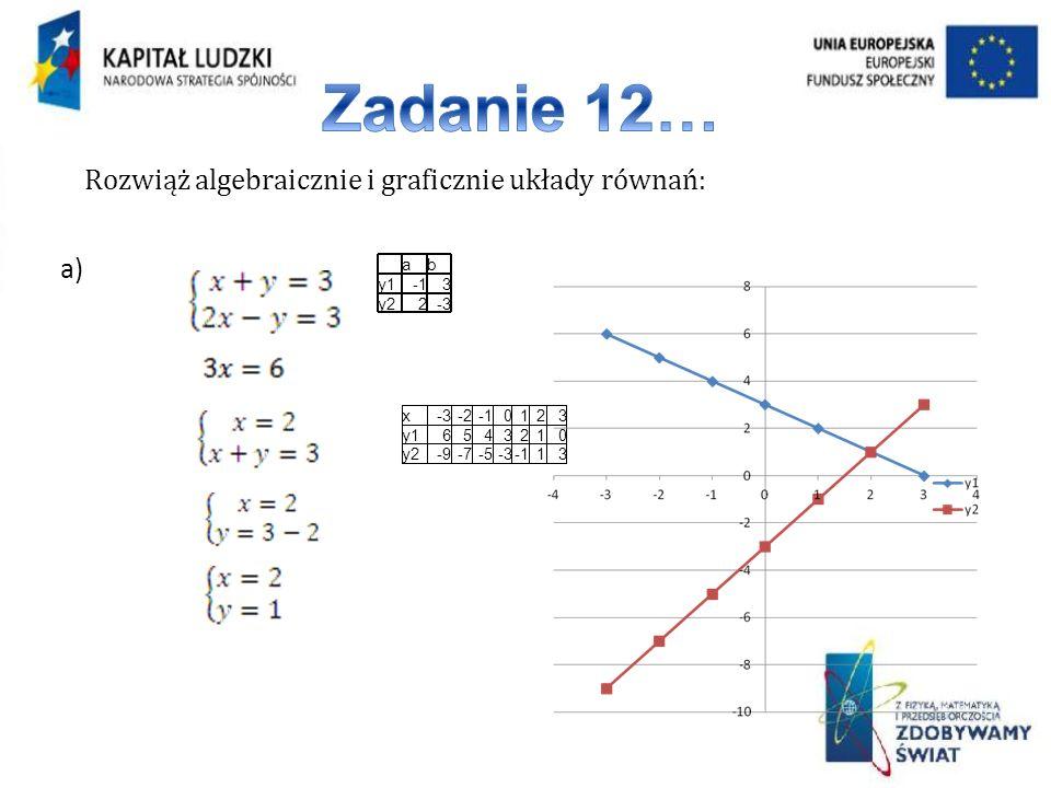 a) Rozwiąż algebraicznie i graficznie układy równań: