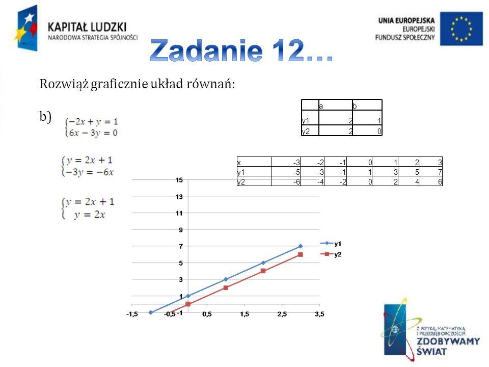 Rozwiąż graficznie układ równań: b) ab y121 y220 x-3-20123 y1-5-31357 y2-6-4-20246